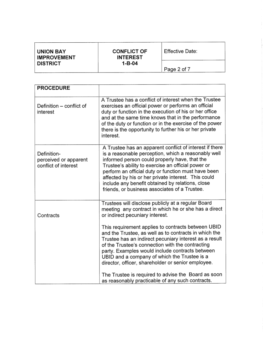 Trustee Conflict of Interest 1-B-04 Approved April 18 2012-2-2