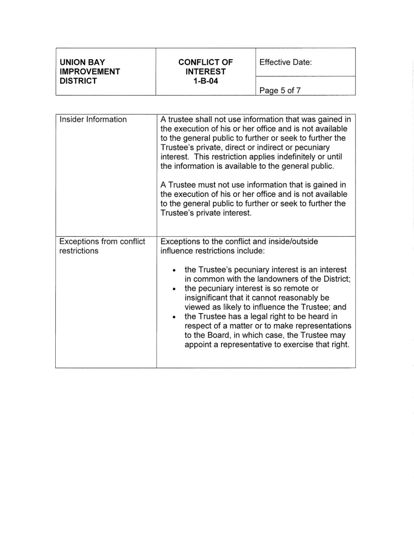 Trustee Conflict of Interest 1-B-04 Approved April 18 2012-2-5